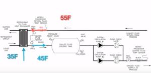 Process Chiller Diagram